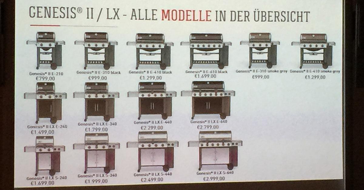 Weber Elektrogrill Modelle : Genesis ii praxistest beim weber product launch event u a feuer