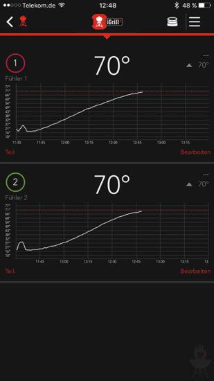iGrill2 Thermometer Kurve 2 Fühler
